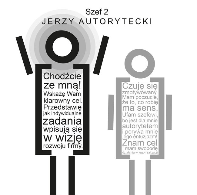 autorytecki